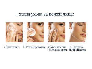 Правильный уход за кожей тела летом