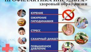Лечение инсульта в домашних условиях: что нужно знать