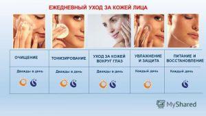 Как ухаживать за телом, 4 этапа
