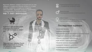 Курение и потенция: вред привычки для мужчин