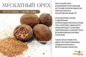 На пользу мужскому здоровью: о влиянии грецких орехов на потенцию и применении при простатите